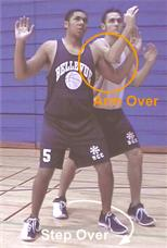 Arm Over MOve